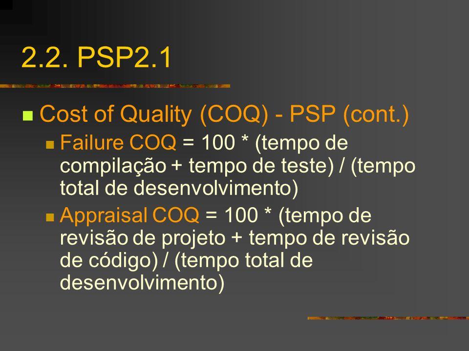 2.2. PSP2.1 Cost of Quality (COQ) - PSP (cont.) Failure COQ = 100 * (tempo de compilação + tempo de teste) / (tempo total de desenvolvimento) Appraisa