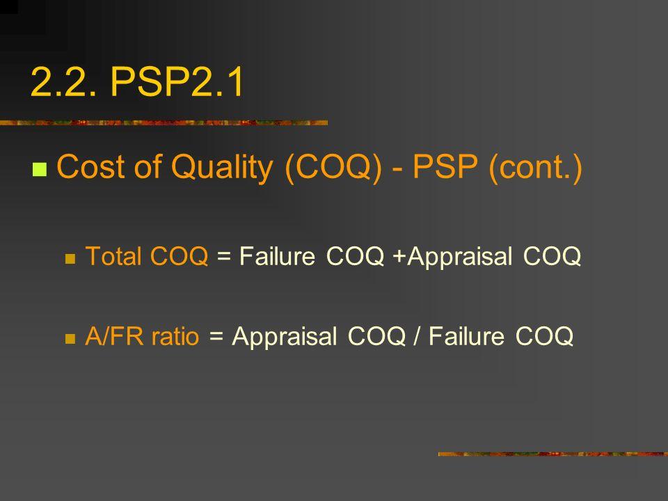 2.2. PSP2.1 Cost of Quality (COQ) - PSP (cont.) Total COQ = Failure COQ +Appraisal COQ A/FR ratio = Appraisal COQ / Failure COQ