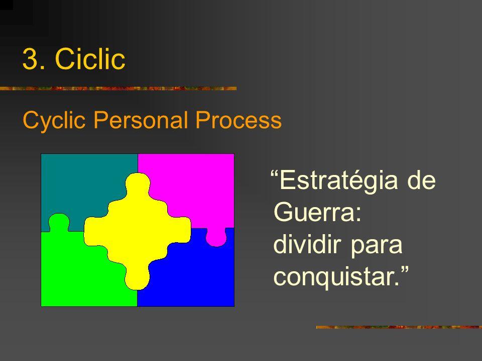 3. Ciclic Cyclic Personal Process Estratégia de Guerra: dividir para conquistar.