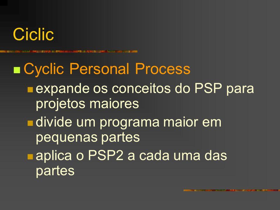 Ciclic Cyclic Personal Process expande os conceitos do PSP para projetos maiores divide um programa maior em pequenas partes aplica o PSP2 a cada uma
