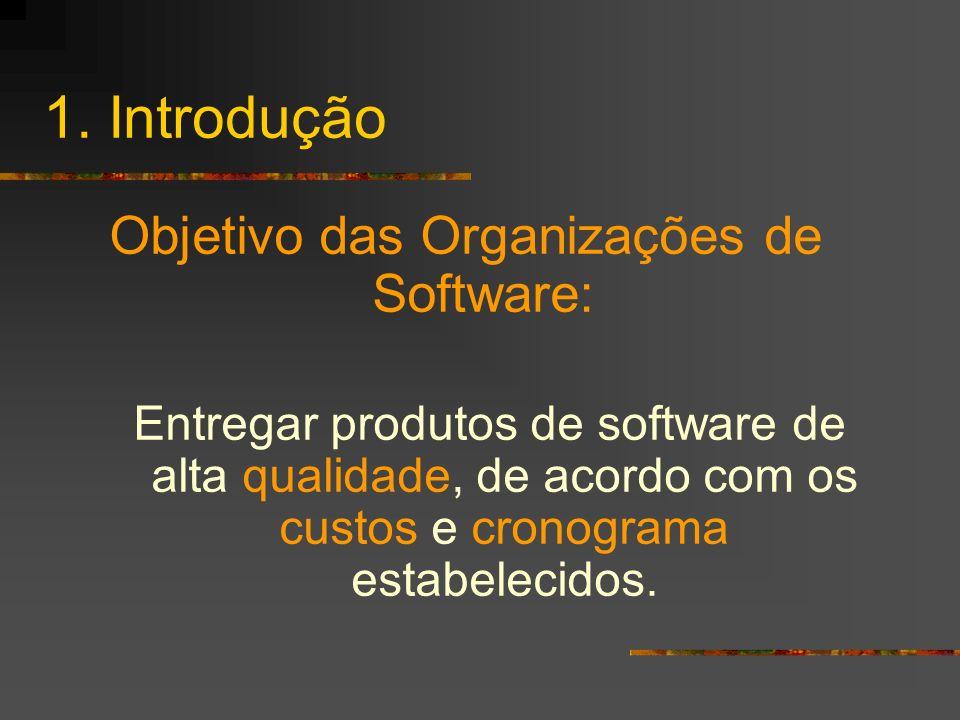 1. Introdução Objetivo das Organizações de Software: Entregar produtos de software de alta qualidade, de acordo com os custos e cronograma estabelecid