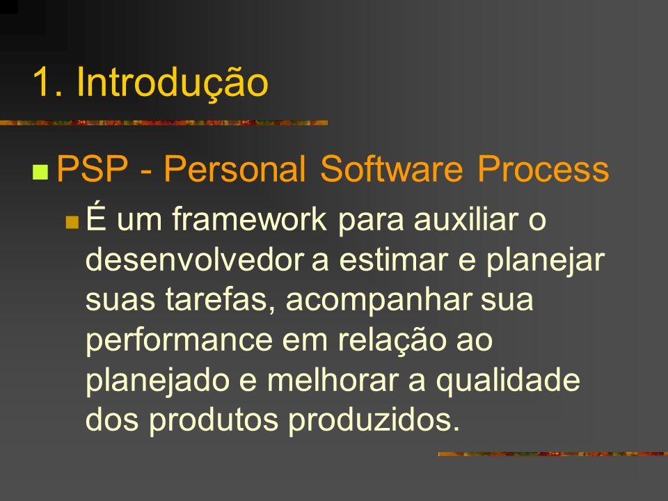 1. Introdução PSP - Personal Software Process É um framework para auxiliar o desenvolvedor a estimar e planejar suas tarefas, acompanhar sua performan