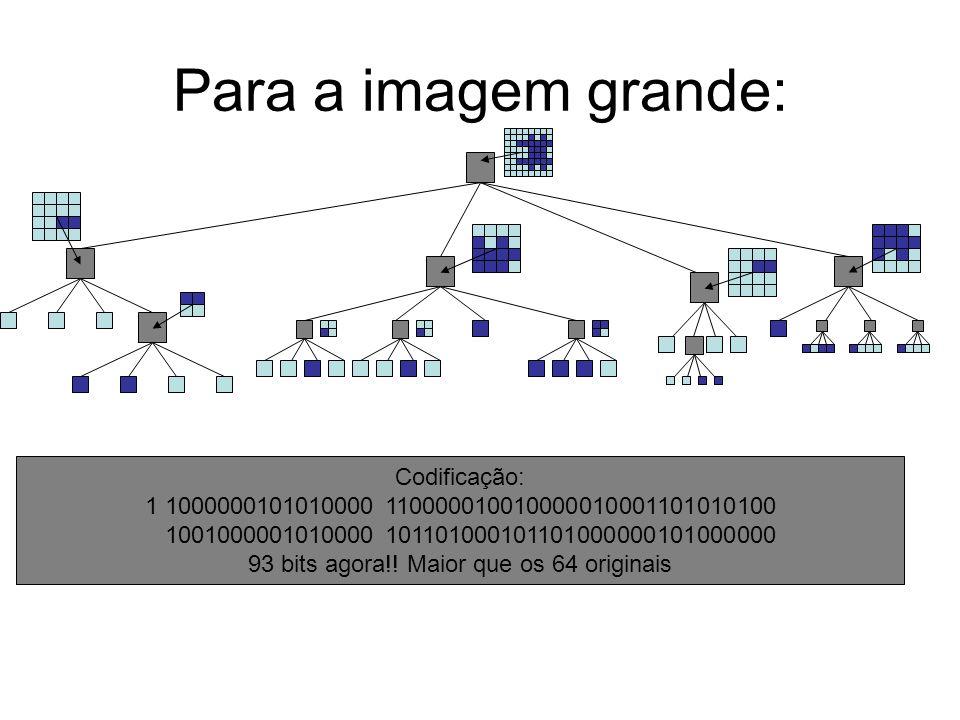 Para a imagem grande: Codificação: 1 1000000101010000 110000010010000010001101010100 1001000001010000 101101000101101000000101000000 93 bits agora!! M
