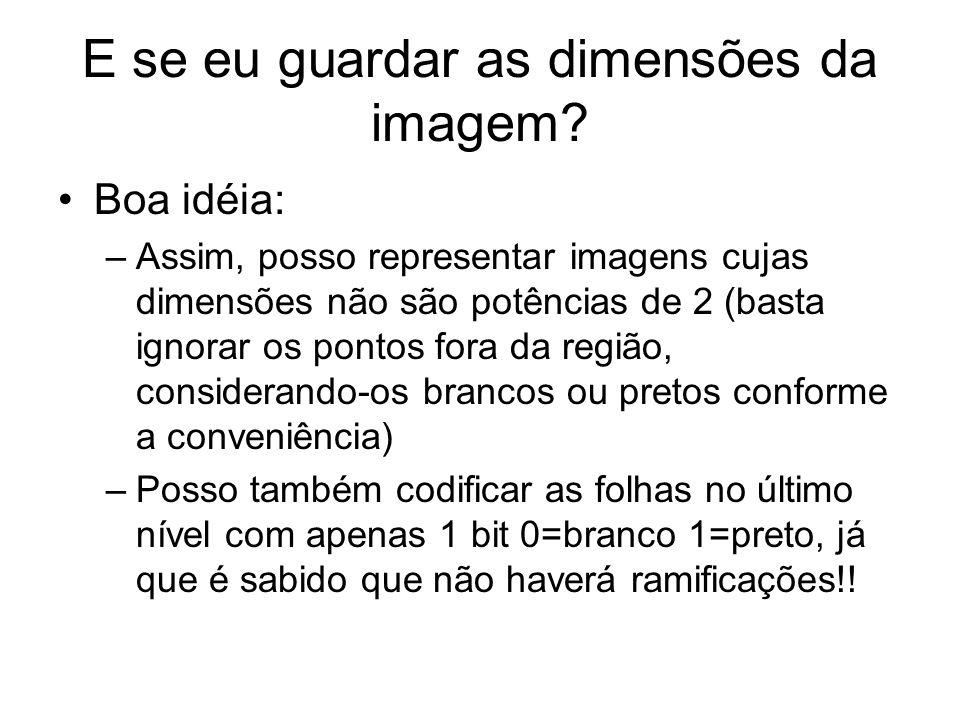E se eu guardar as dimensões da imagem? Boa idéia: –Assim, posso representar imagens cujas dimensões não são potências de 2 (basta ignorar os pontos f