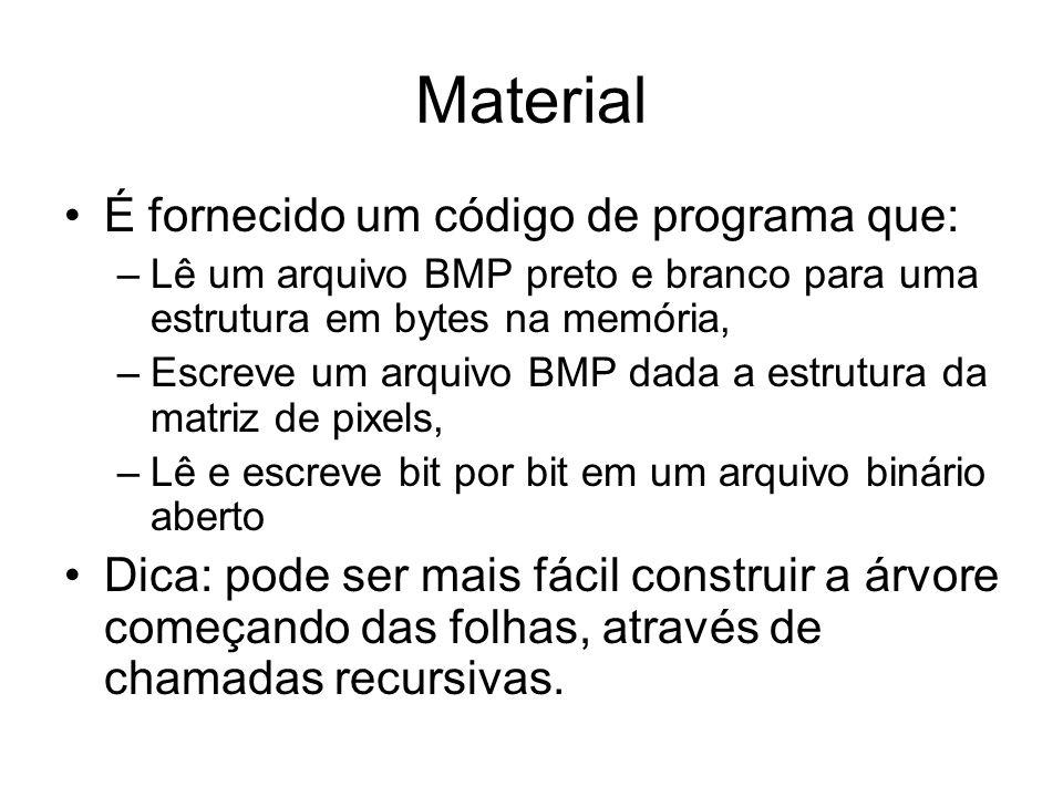 Material É fornecido um código de programa que: –Lê um arquivo BMP preto e branco para uma estrutura em bytes na memória, –Escreve um arquivo BMP dada