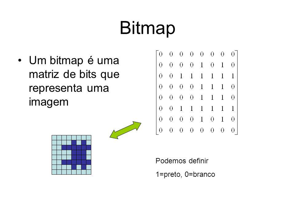 Bitmap Um bitmap é uma matriz de bits que representa uma imagem Podemos definir 1=preto, 0=branco