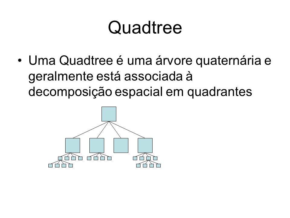 Quadtree Uma Quadtree é uma árvore quaternária e geralmente está associada à decomposição espacial em quadrantes