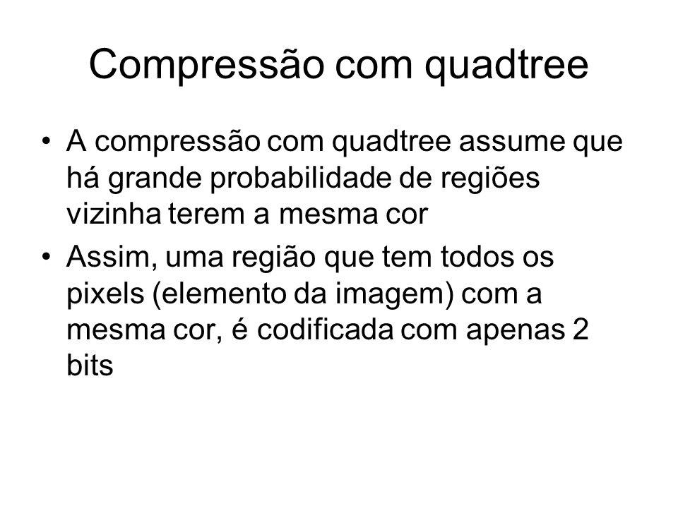 Compressão com quadtree A compressão com quadtree assume que há grande probabilidade de regiões vizinha terem a mesma cor Assim, uma região que tem to