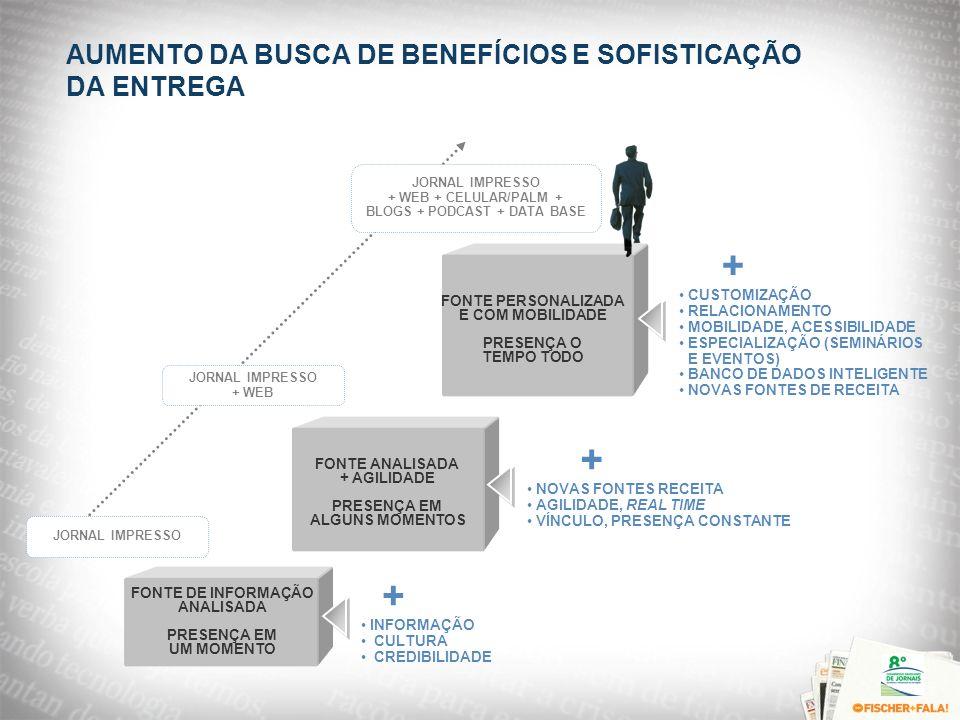 + CUSTOMIZAÇÃO RELACIONAMENTO MOBILIDADE, ACESSIBILIDADE ESPECIALIZAÇÃO (SEMINÁRIOS E EVENTOS) BANCO DE DADOS INTELIGENTE NOVAS FONTES DE RECEITA JORN
