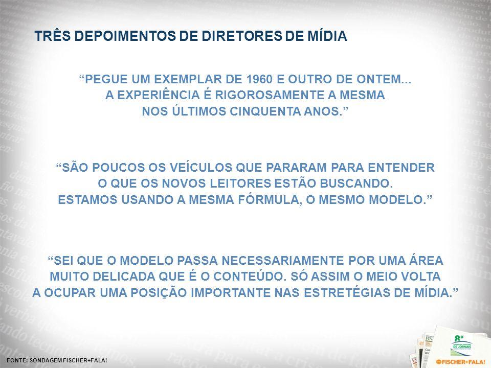 SONDAGEM 1.MEIO DE BUSCA DE NOTÍCIA 2.