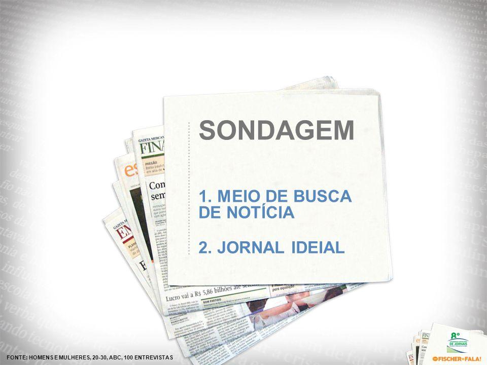 SONDAGEM 1. MEIO DE BUSCA DE NOTÍCIA 2. JORNAL IDEIAL FONTE: HOMENS E MULHERES, 20-30, ABC, 100 ENTREVISTAS