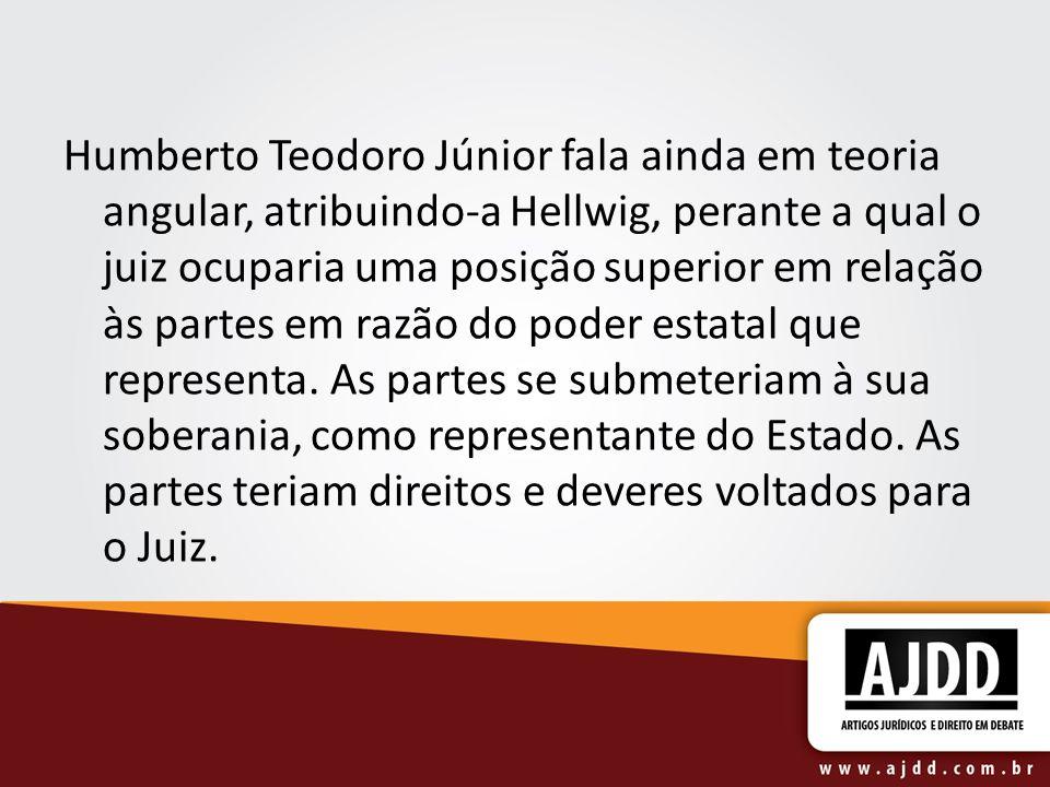 Humberto Teodoro Júnior fala ainda em teoria angular, atribuindo-a Hellwig, perante a qual o juiz ocuparia uma posição superior em relação às partes em razão do poder estatal que representa.