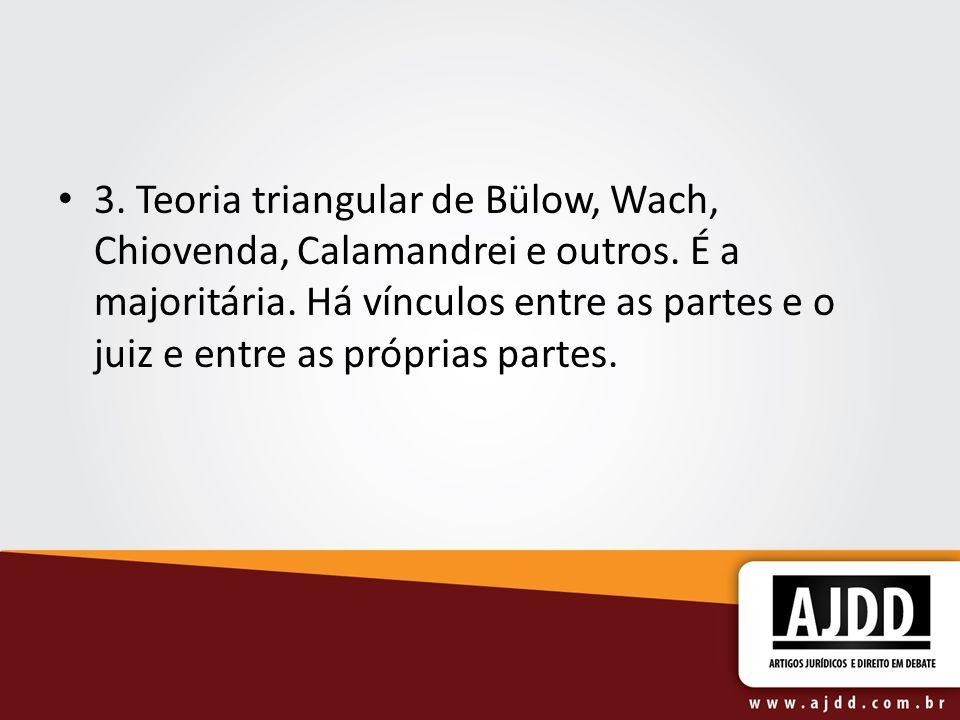 3. Teoria triangular de Bülow, Wach, Chiovenda, Calamandrei e outros.