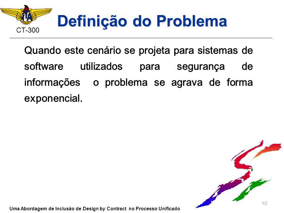 CT-300 Definição do Problema Quando este cenário se projeta para sistemas de software utilizados para segurança de informações o problema se agrava de