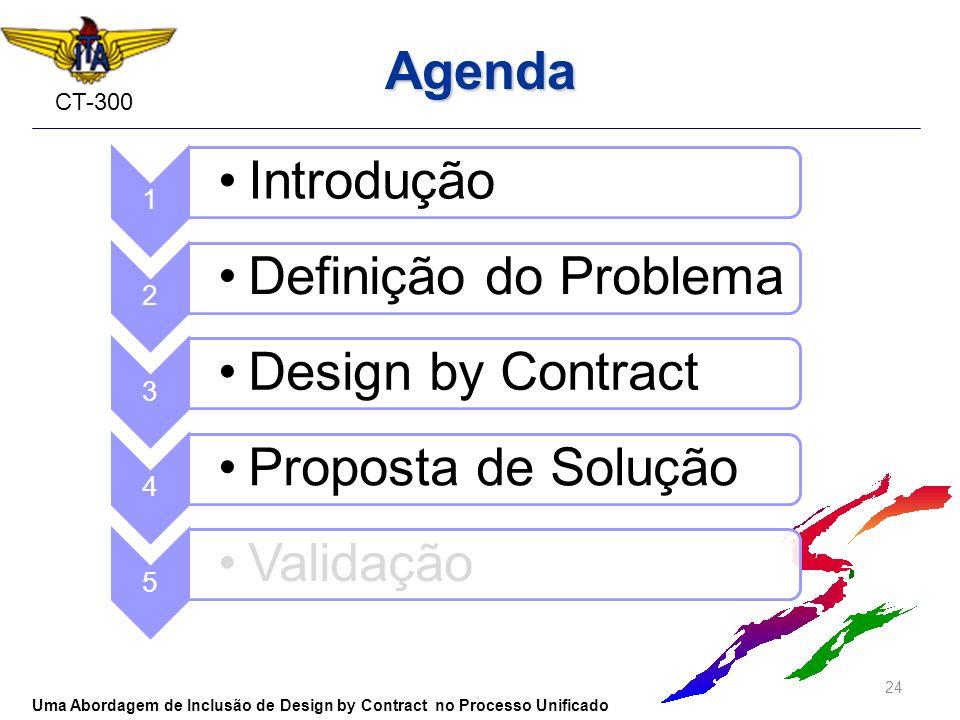 CT-300 Agenda 24 Uma Abordagem de Inclusão de Design by Contract no Processo Unificado 1 Introdução 2 Definição do Problema 3 Design by Contract 4 Pro