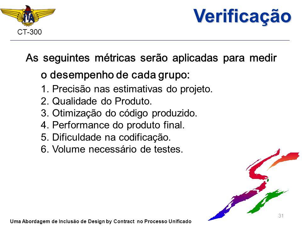 CT-300 As seguintes métricas serão aplicadas para medir o desempenho de cada grupo: 1.Precisão nas estimativas do projeto. 2.Qualidade do Produto. 3.O