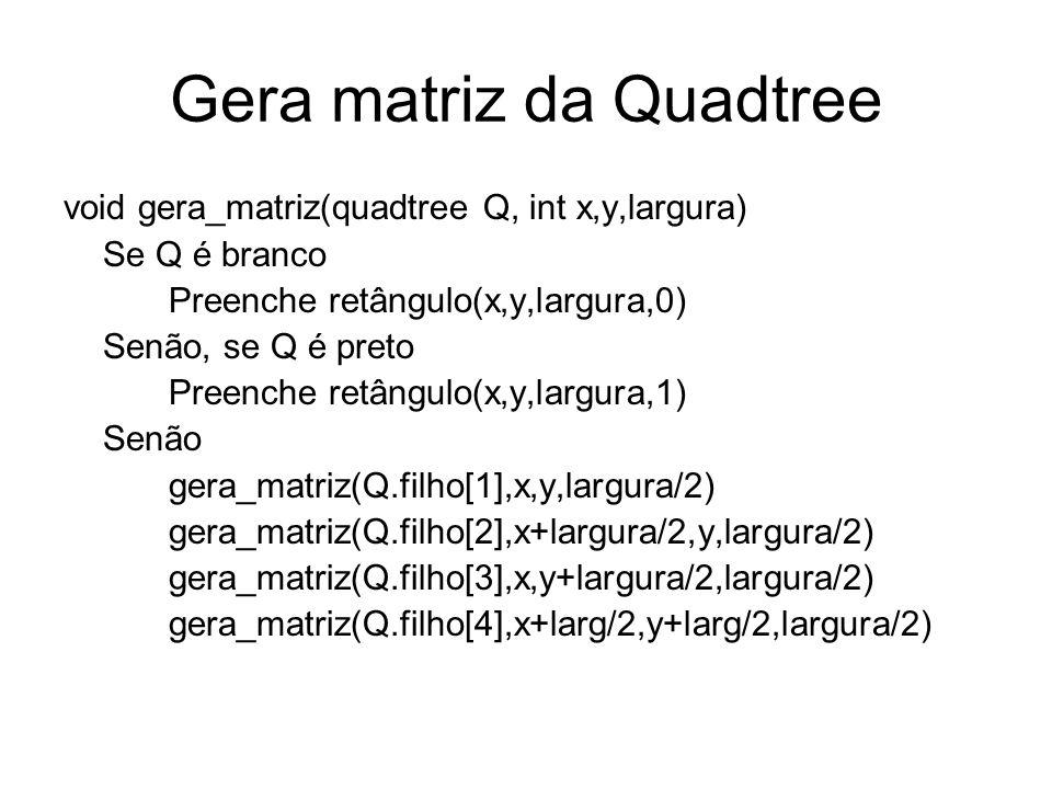 Gera matriz da Quadtree void gera_matriz(quadtree Q, int x,y,largura) Se Q é branco Preenche retângulo(x,y,largura,0) Senão, se Q é preto Preenche retângulo(x,y,largura,1) Senão gera_matriz(Q.filho[1],x,y,largura/2) gera_matriz(Q.filho[2],x+largura/2,y,largura/2) gera_matriz(Q.filho[3],x,y+largura/2,largura/2) gera_matriz(Q.filho[4],x+larg/2,y+larg/2,largura/2)