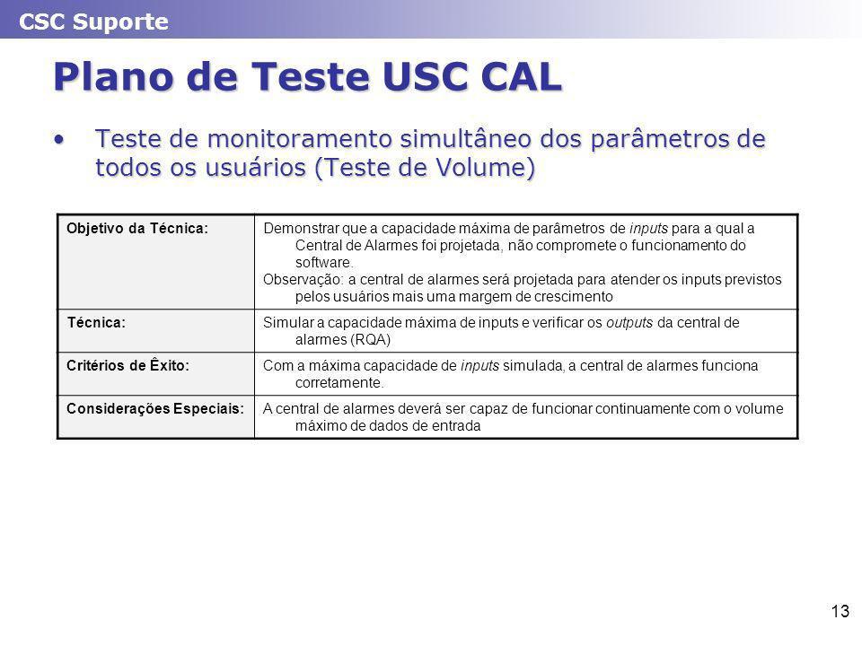 CSC Suporte 13 Plano de Teste USC CAL Teste de monitoramento simultâneo dos parâmetros de todos os usuários (Teste de Volume)Teste de monitoramento simultâneo dos parâmetros de todos os usuários (Teste de Volume) Objetivo da Técnica:Demonstrar que a capacidade máxima de parâmetros de inputs para a qual a Central de Alarmes foi projetada, não compromete o funcionamento do software.