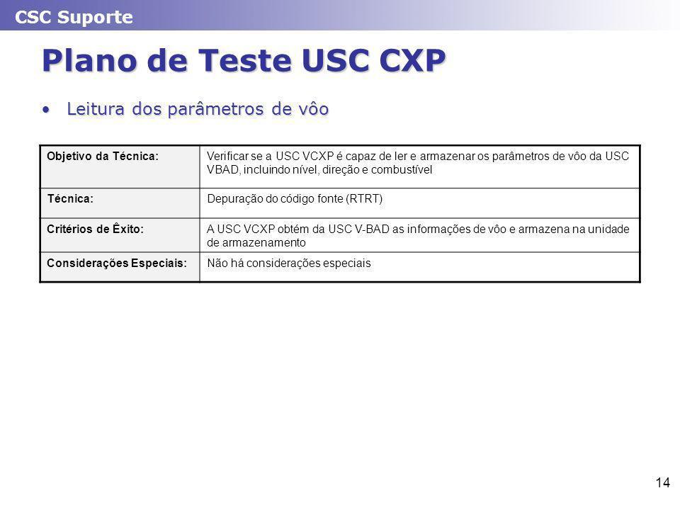 CSC Suporte 14 Plano de Teste USC CXP Leitura dos parâmetros de vôoLeitura dos parâmetros de vôo Objetivo da Técnica:Verificar se a USC VCXP é capaz de ler e armazenar os parâmetros de vôo da USC VBAD, incluindo nível, direção e combustível Técnica:Depuração do código fonte (RTRT) Critérios de Êxito:A USC VCXP obtém da USC V-BAD as informações de vôo e armazena na unidade de armazenamento Considerações Especiais:Não há considerações especiais