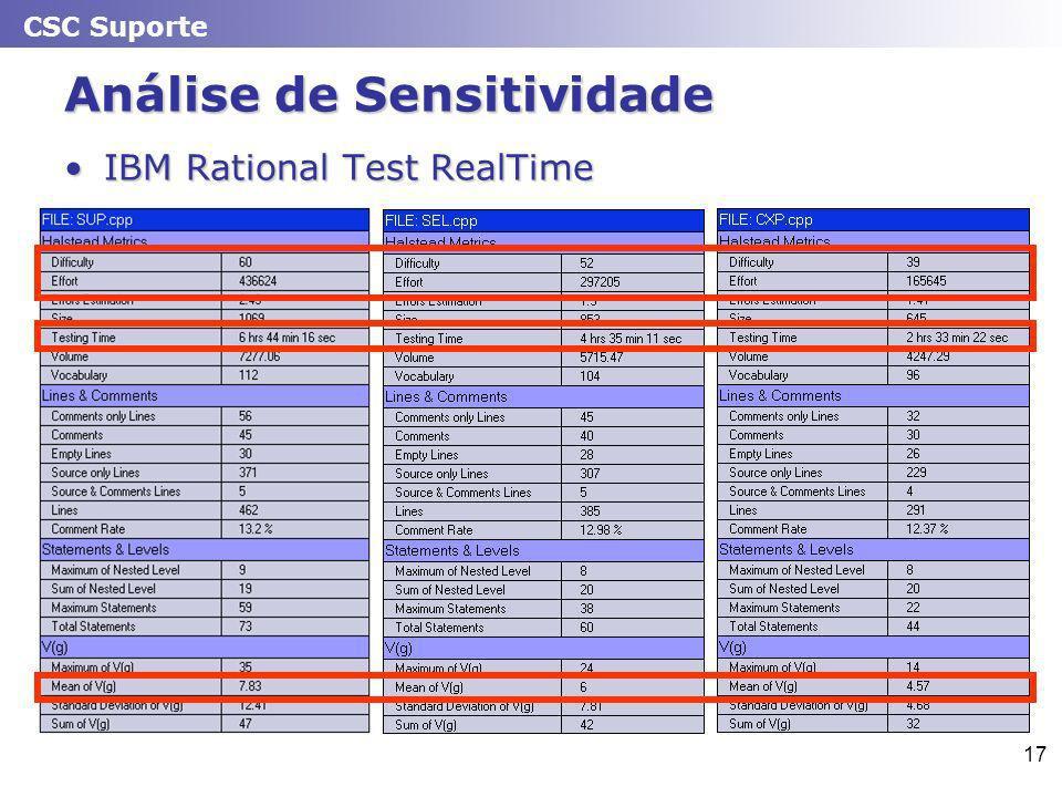 CSC Suporte 17 Análise de Sensitividade IBM Rational Test RealTimeIBM Rational Test RealTime
