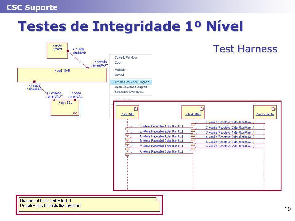 CSC Suporte 19 Testes de Integridade 1º Nível Test Harness