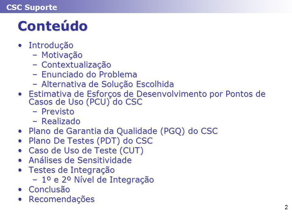 CSC Suporte 2 Conteúdo IntroduçãoIntrodução –Motivação –Contextualização –Enunciado do Problema –Alternativa de Solução Escolhida Estimativa de Esforços de Desenvolvimento por Pontos de Casos de Uso (PCU) do CSCEstimativa de Esforços de Desenvolvimento por Pontos de Casos de Uso (PCU) do CSC –Previsto –Realizado Plano de Garantia da Qualidade (PGQ) do CSCPlano de Garantia da Qualidade (PGQ) do CSC Plano De Testes (PDT) do CSCPlano De Testes (PDT) do CSC Caso de Uso de Teste (CUT)Caso de Uso de Teste (CUT) Análises de SensitividadeAnálises de Sensitividade Testes de IntegraçãoTestes de Integração –1º e 2º Nível de Integração ConclusãoConclusão RecomendaçõesRecomendações