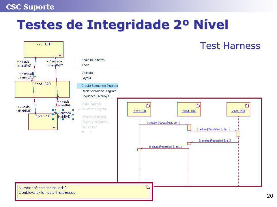 CSC Suporte 20 Testes de Integridade 2º Nível Test Harness