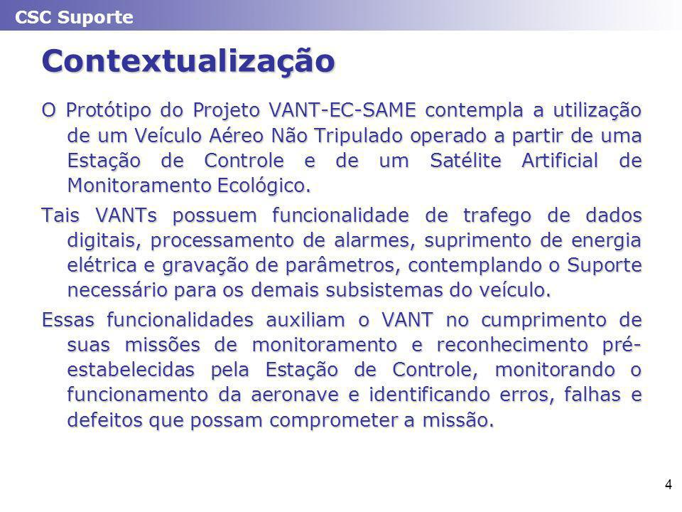 CSC Suporte 4 Contextualização O Protótipo do Projeto VANT-EC-SAME contempla a utilização de um Veículo Aéreo Não Tripulado operado a partir de uma Estação de Controle e de um Satélite Artificial de Monitoramento Ecológico.
