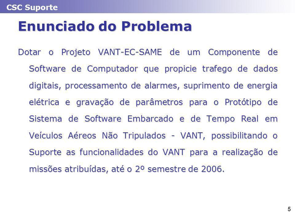 CSC Suporte 5 Enunciado do Problema Dotar o Projeto VANT-EC-SAME de um Componente de Software de Computador que propicie trafego de dados digitais, processamento de alarmes, suprimento de energia elétrica e gravação de parâmetros para o Protótipo de Sistema de Software Embarcado e de Tempo Real em Veículos Aéreos Não Tripulados - VANT, possibilitando o Suporte as funcionalidades do VANT para a realização de missões atribuídas, até o 2º semestre de 2006.