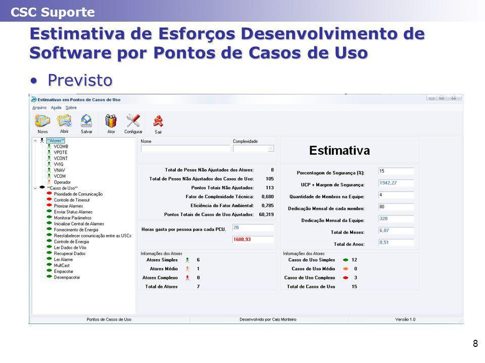 CSC Suporte 8 Estimativa de Esforços Desenvolvimento de Software por Pontos de Casos de Uso PrevistoPrevisto