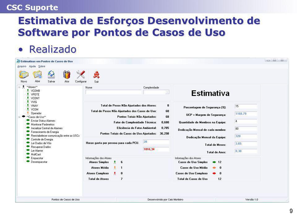 CSC Suporte 9 Estimativa de Esforços Desenvolvimento de Software por Pontos de Casos de Uso RealizadoRealizado