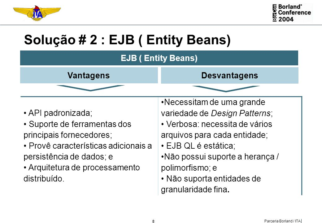 19 Parceria Borland / ITA 2º Passo: Modelar as classes de entidade a serem persistidas Diagrama das Classes de Entidades