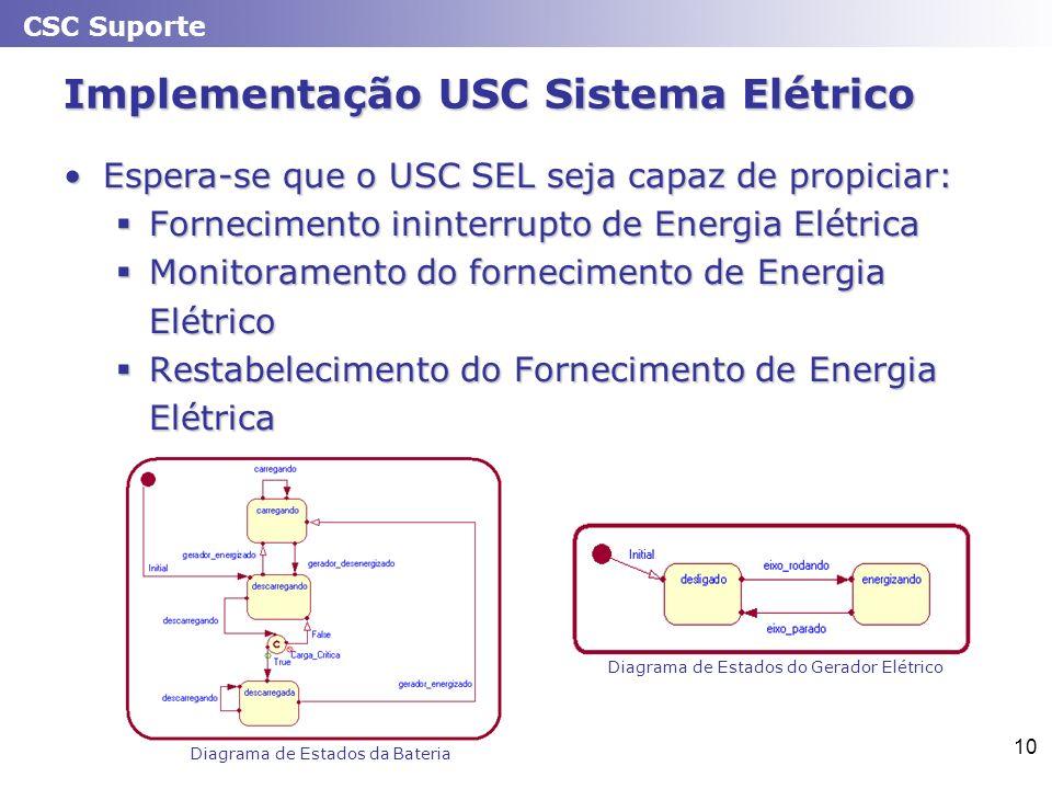 CSC Suporte 10 Implementação USC Sistema Elétrico Espera-se que o USC SEL seja capaz de propiciar:Espera-se que o USC SEL seja capaz de propiciar: For