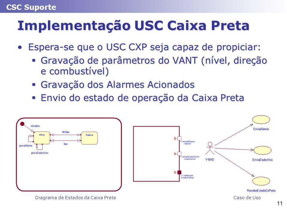 CSC Suporte 11 Implementação USC Caixa Preta Espera-se que o USC CXP seja capaz de propiciar:Espera-se que o USC CXP seja capaz de propiciar: Gravação