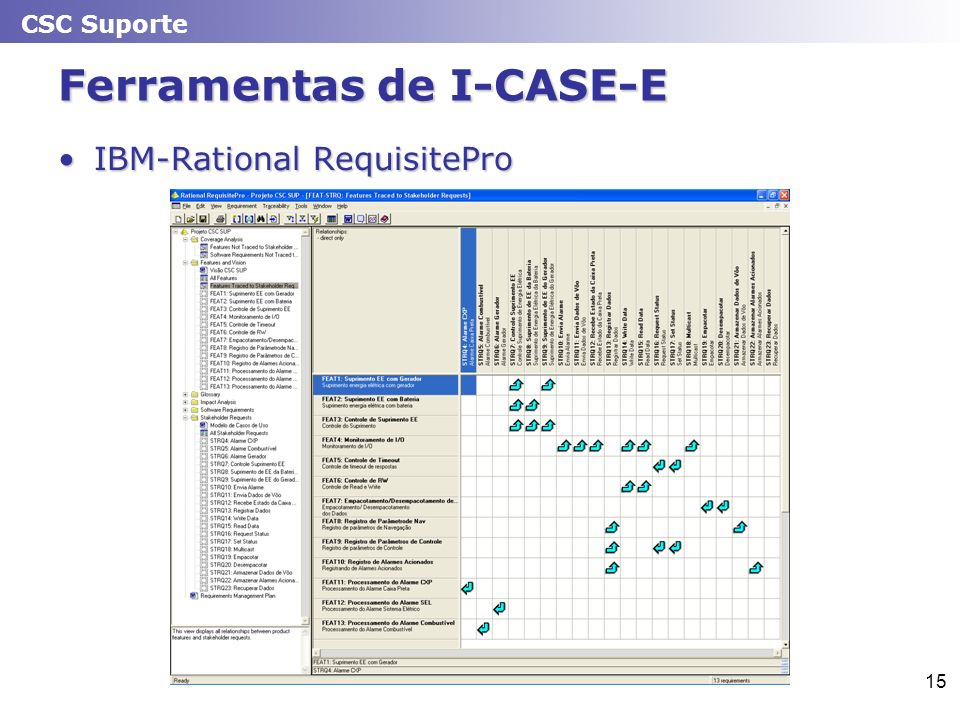 CSC Suporte 15 Ferramentas de I-CASE-E IBM-Rational RequisiteProIBM-Rational RequisitePro