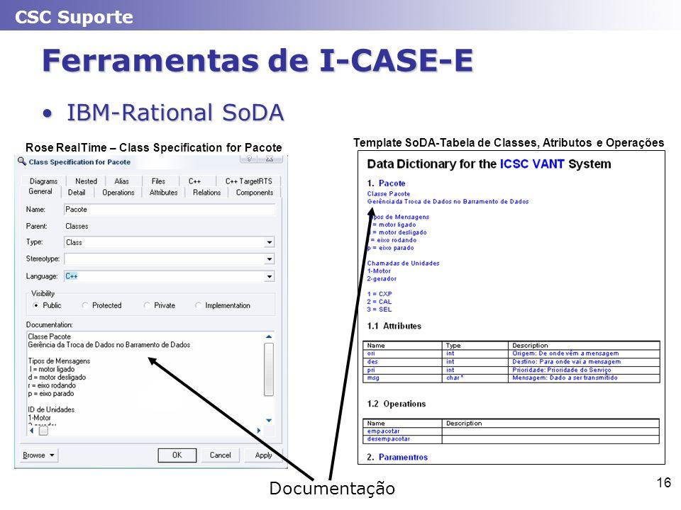 CSC Suporte 16 Ferramentas de I-CASE-E IBM-Rational SoDAIBM-Rational SoDA Documentação Template SoDA-Tabela de Classes, Atributos e Operações Rose Rea