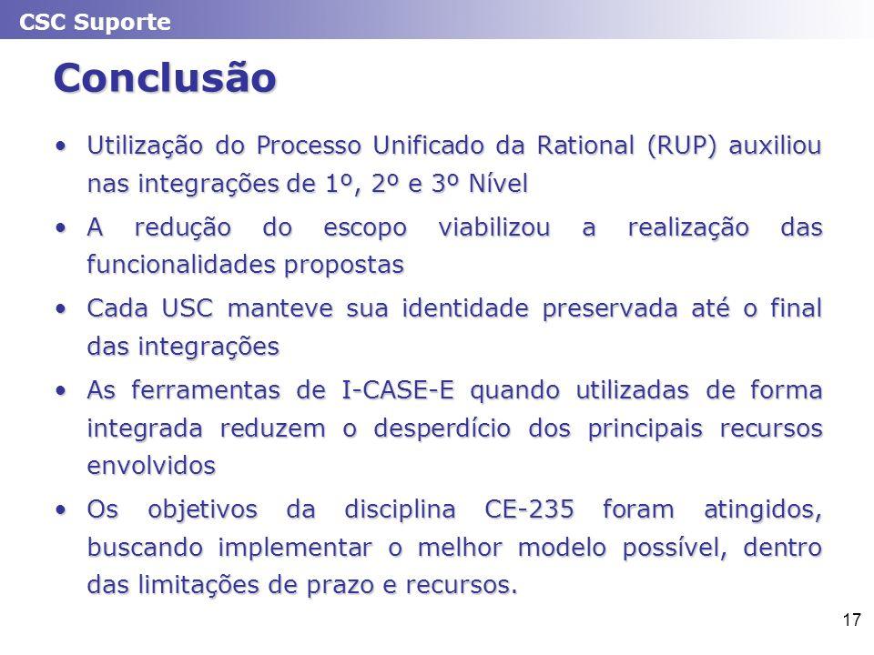 CSC Suporte 17 Conclusão Utilização do Processo Unificado da Rational (RUP) auxiliou nas integrações de 1º, 2º e 3º NívelUtilização do Processo Unific