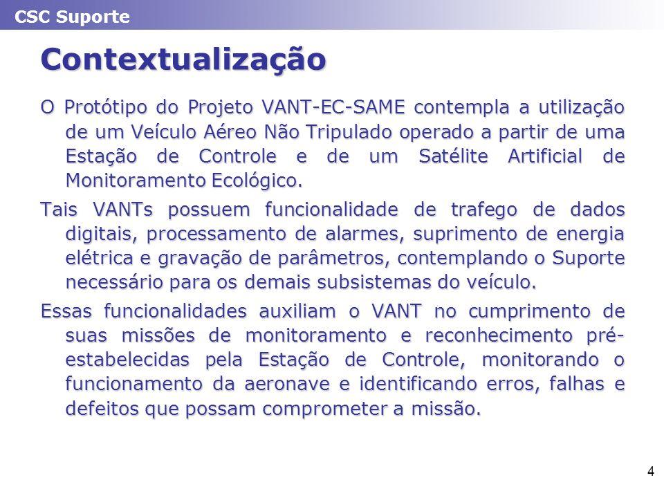CSC Suporte 4 Contextualização O Protótipo do Projeto VANT-EC-SAME contempla a utilização de um Veículo Aéreo Não Tripulado operado a partir de uma Es
