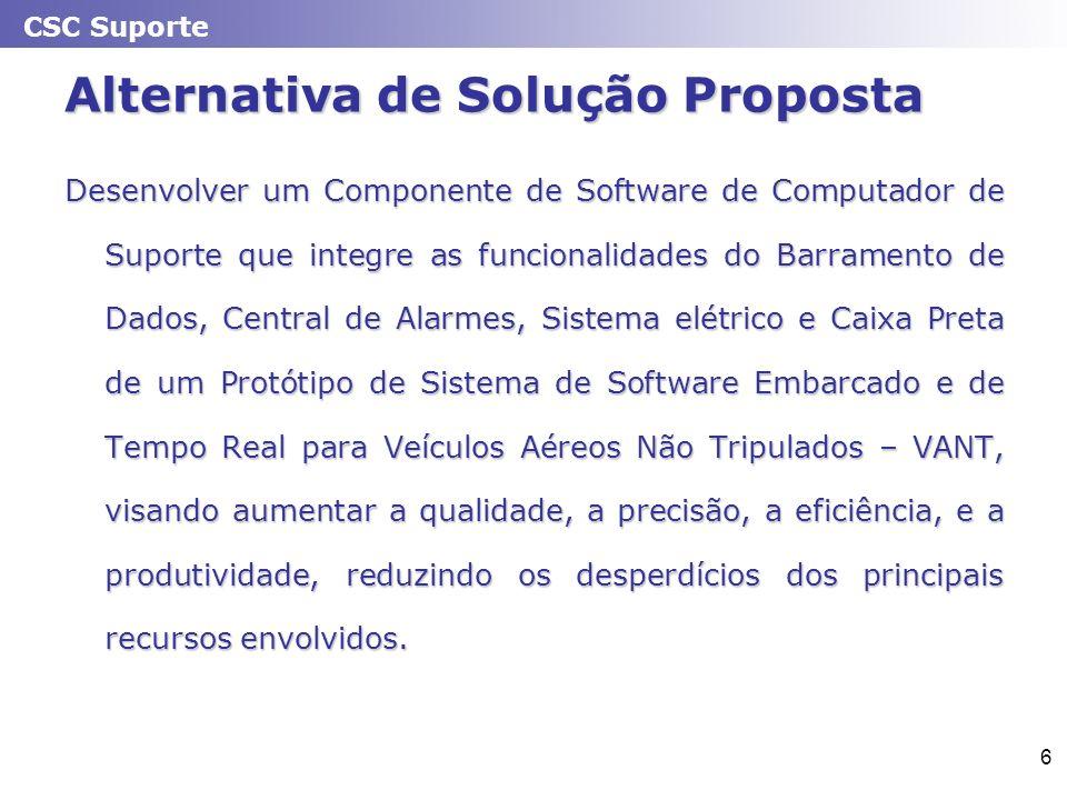 CSC Suporte 6 Alternativa de Solução Proposta Desenvolver um Componente de Software de Computador de Suporte que integre as funcionalidades do Barrame