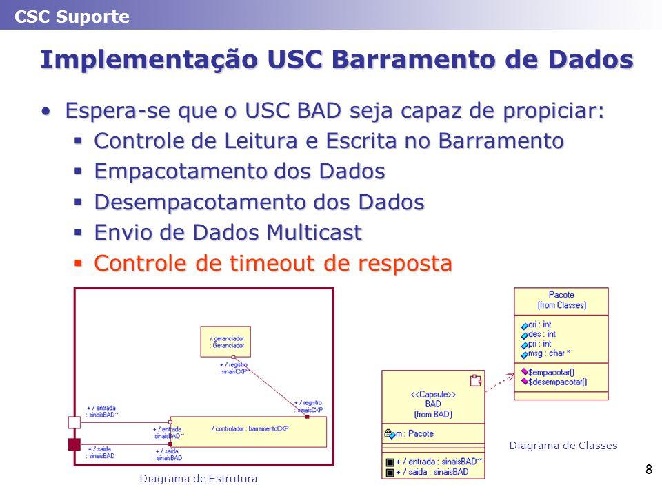 CSC Suporte 8 Implementação USC Barramento de Dados Espera-se que o USC BAD seja capaz de propiciar:Espera-se que o USC BAD seja capaz de propiciar: C