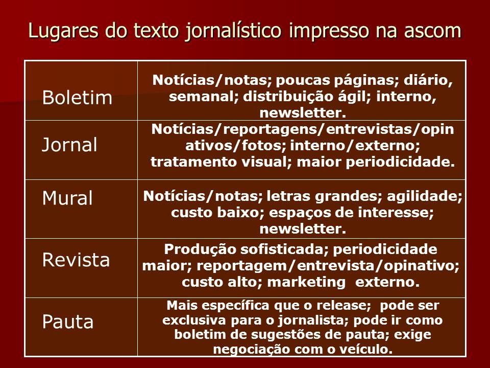 Lugares do texto jornalístico impresso na ascom Boletim Jornal Mural Revista Pauta Notícias/notas; poucas páginas; diário, semanal; distribuição ágil;