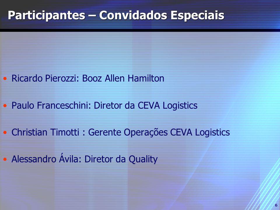 6 Participantes – Convidados Especiais Ricardo Pierozzi: Booz Allen Hamilton Paulo Franceschini: Diretor da CEVA Logistics Christian Timotti : Gerente
