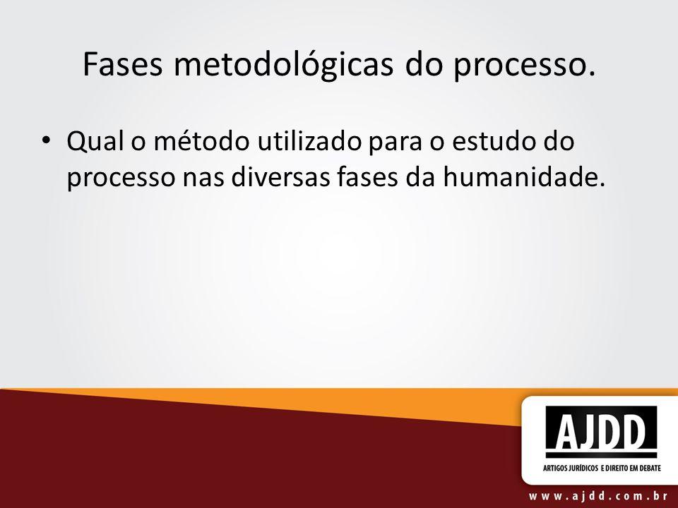 Fases metodológicas do processo. Qual o método utilizado para o estudo do processo nas diversas fases da humanidade.