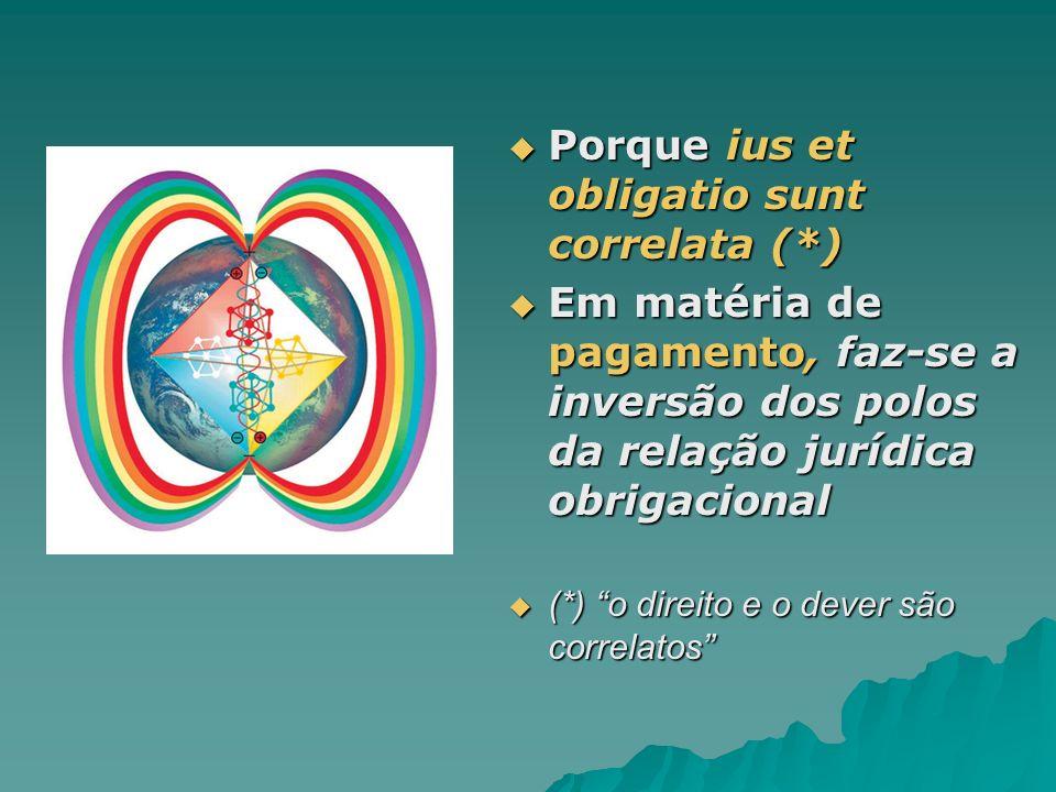 Porque ius et obligatio sunt correlata (*) Porque ius et obligatio sunt correlata (*) Em matéria de pagamento, faz-se a inversão dos polos da relação