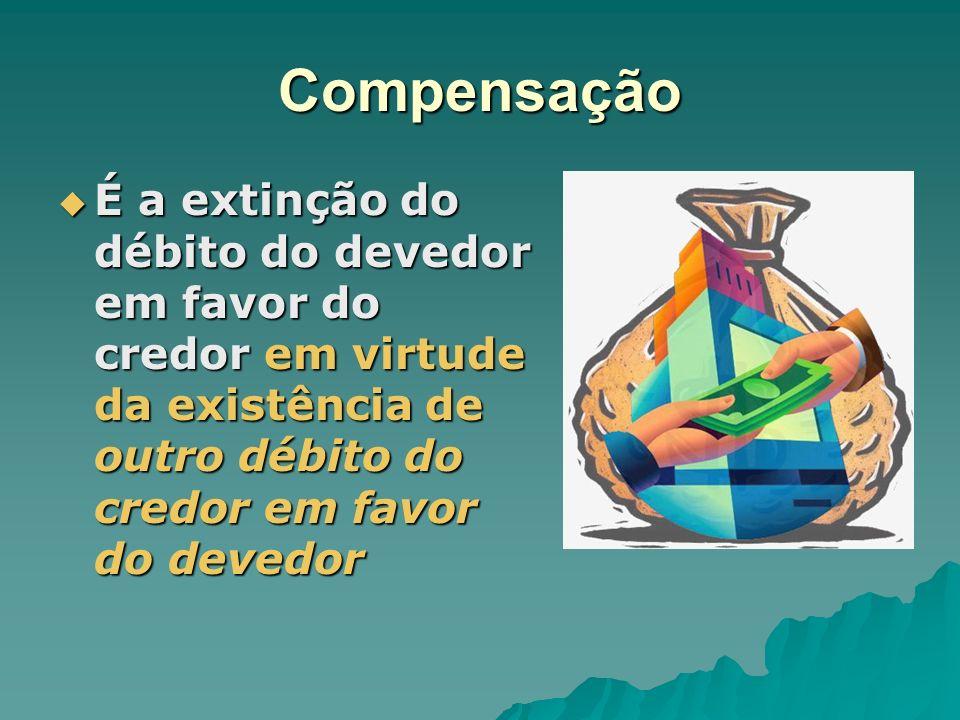 Compensação É a extinção do débito do devedor em favor do credor em virtude da existência de outro débito do credor em favor do devedor É a extinção d