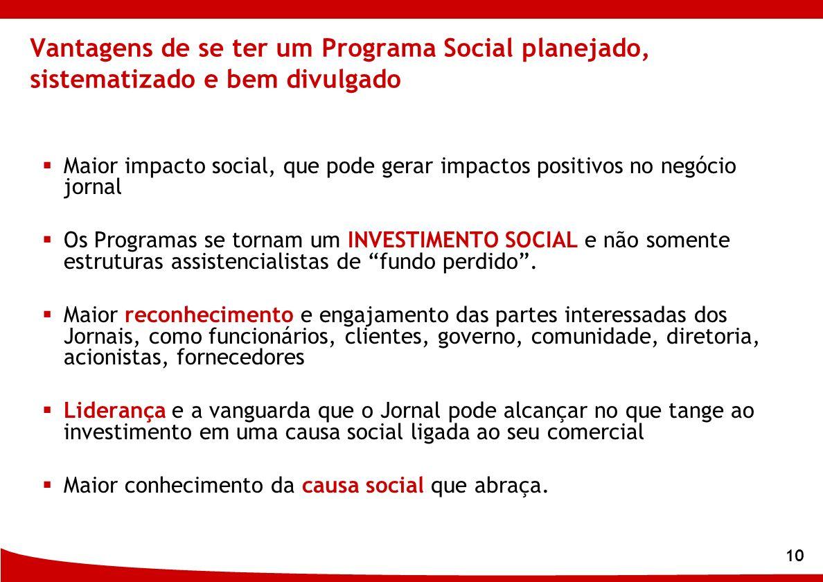 10 Vantagens de se ter um Programa Social planejado, sistematizado e bem divulgado Maior impacto social, que pode gerar impactos positivos no negócio