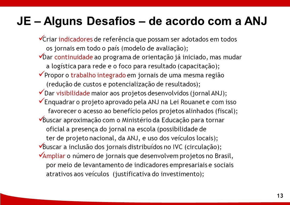 13 JE – Alguns Desafios – de acordo com a ANJ Criar indicadores de referência que possam ser adotados em todos os jornais em todo o país (modelo de av