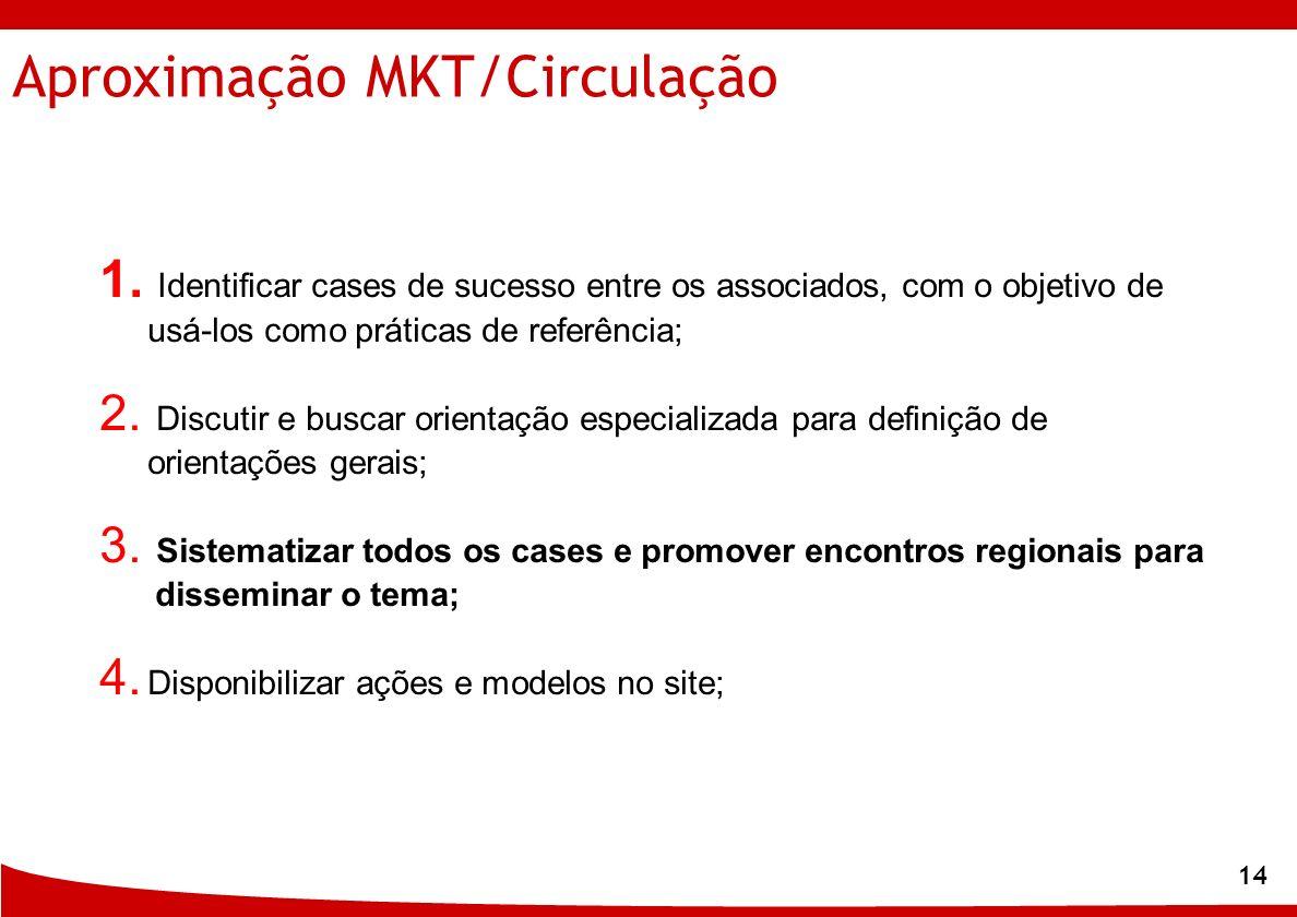 14 Aproximação MKT/Circulação 1. Identificar cases de sucesso entre os associados, com o objetivo de usá-los como práticas de referência; 2. Discutir