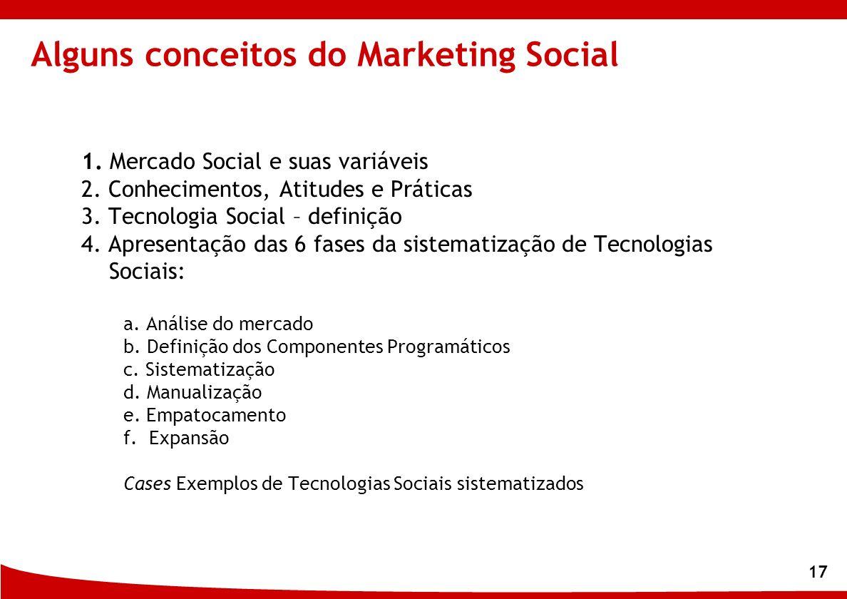 17 Alguns conceitos do Marketing Social 1. Mercado Social e suas variáveis 2. Conhecimentos, Atitudes e Práticas 3. Tecnologia Social – definição 4. A