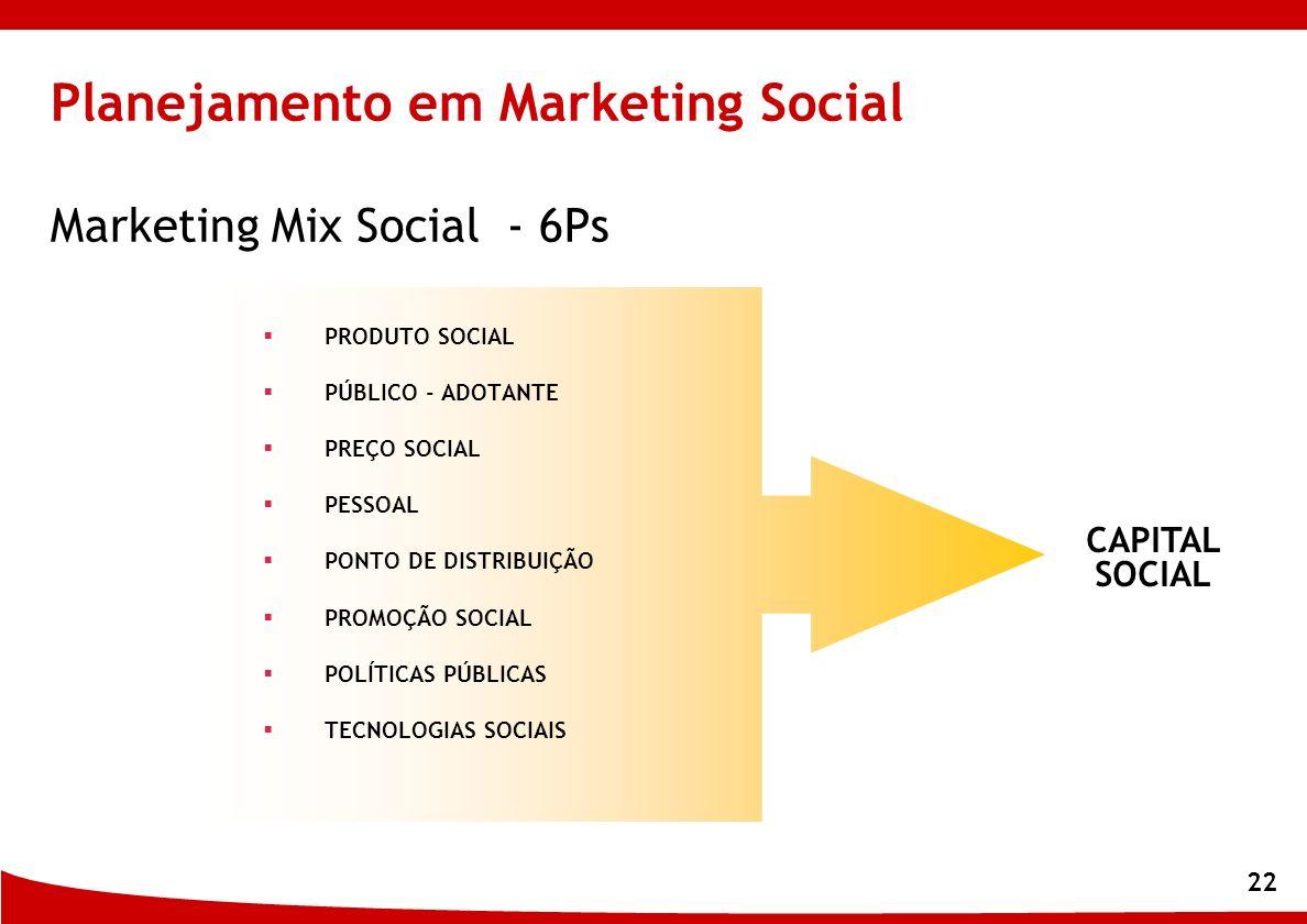 22 Planejamento em Marketing Social Marketing Mix Social - 6Ps PRODUTO SOCIAL PÚBLICO - ADOTANTE PREÇO SOCIAL PESSOAL PONTO DE DISTRIBUIÇÃO PROMOÇÃO S